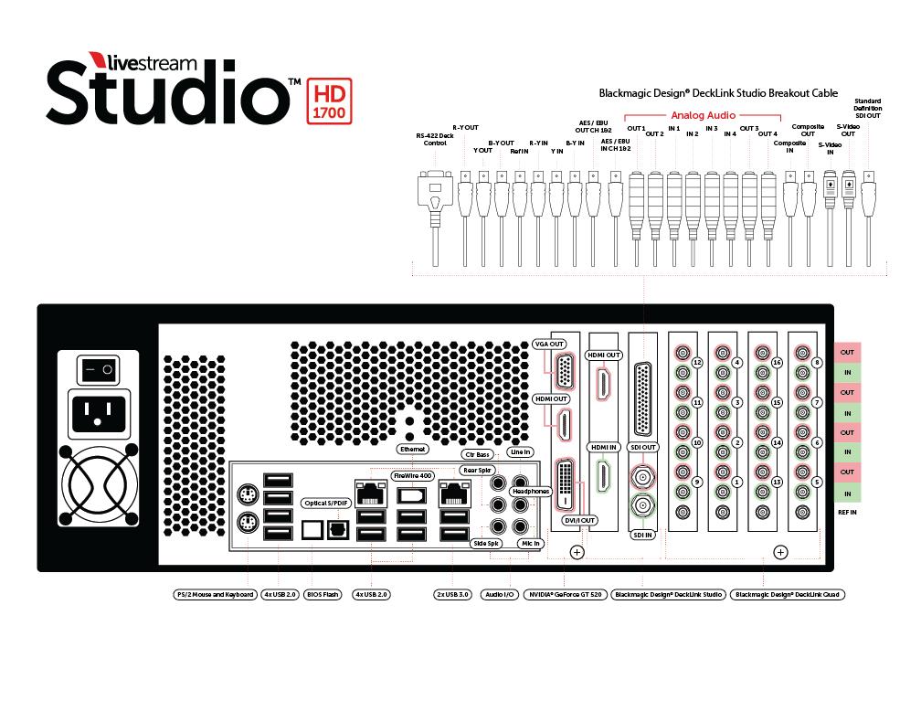 livestream studio hd1700 for rent or sale