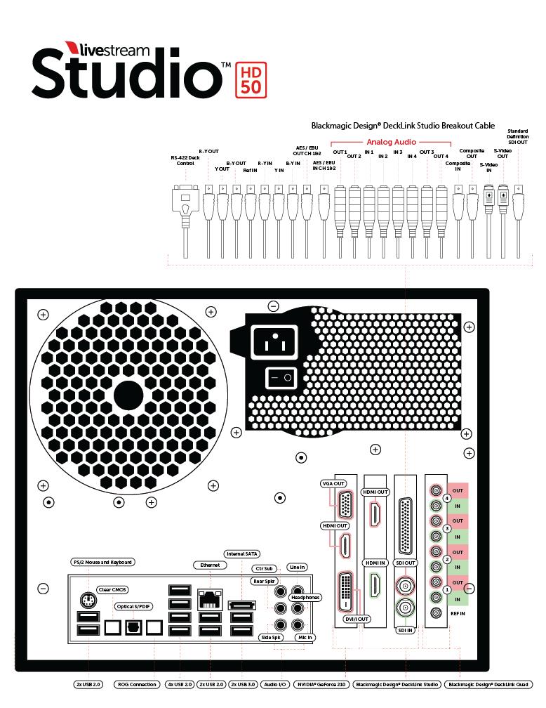 Livestream Studio Hd50 For Rent Or Sale