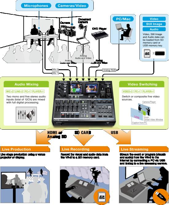 video mixer software