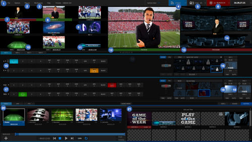 TriCaster 410 Interface