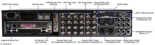 TriCaster 455 Connection Diagram