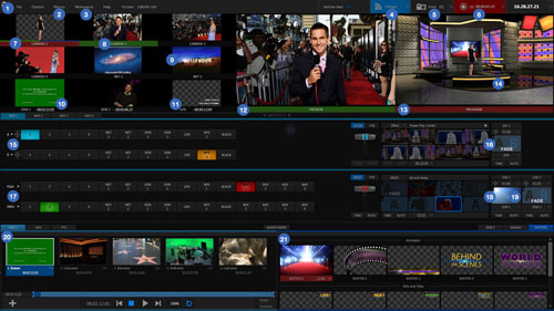 TriCaster 460 Interface