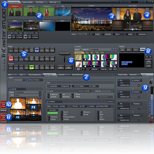 TriCaster STUDIO Interface